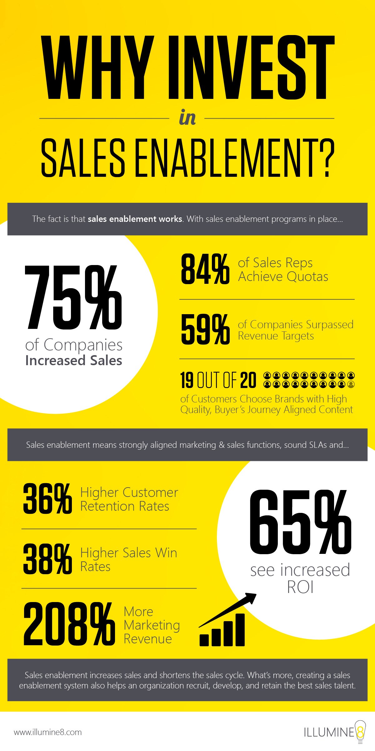 I8_SalesInfographic_ekp_20190408