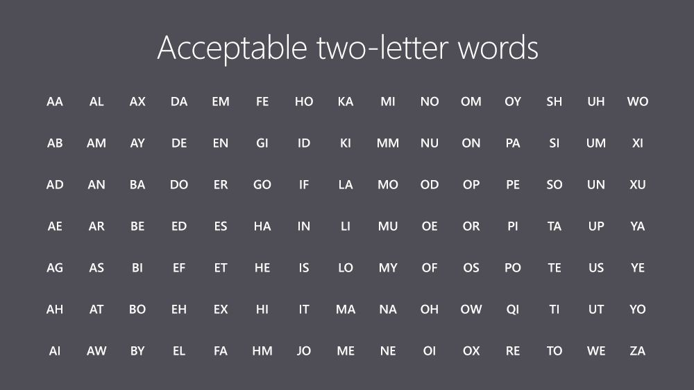 Acceptable two-letter Scrabble words