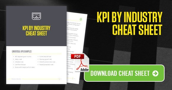 KPI Cheat Sheet